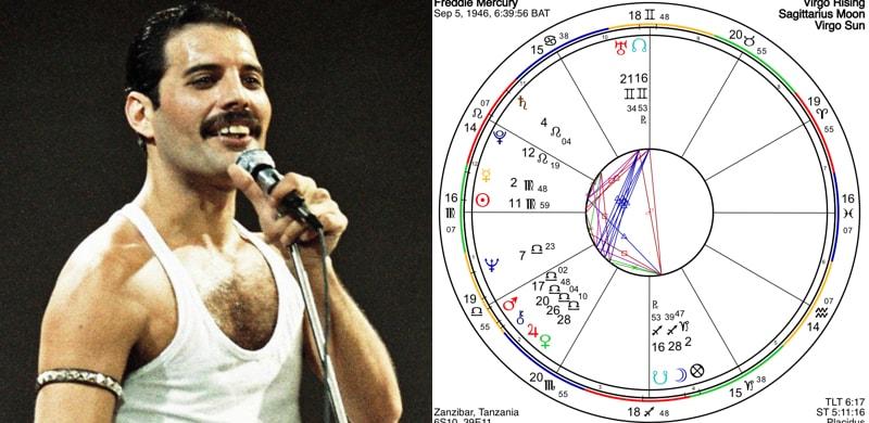 Freddie Mercury - AstroNiki